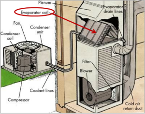 Ac Condenser Unit Replacement Cost Zef Jam